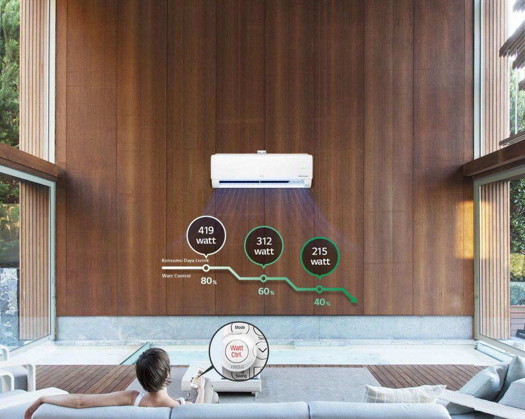 LG AC Dual Cool Smart Watt Control